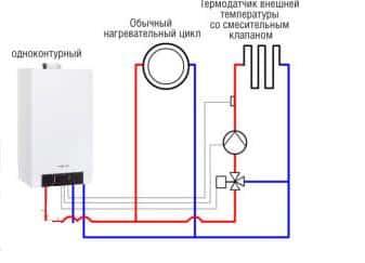 shema-obvjazki-gazovogo-kotla-s-primeneniem-termostaticheskogo-trehhodovogo-klapana.jpg