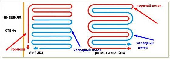 1434731239_teplyi_pol_ot_goryachei_vody-02.jpeg