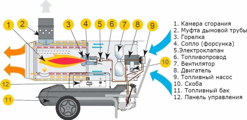 dizelnaya-pushka-teplovaya-25.jpg