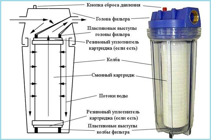tkannyy-filtr-dlya-vody.jpg