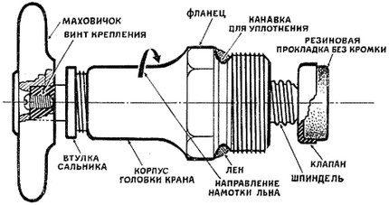 5remont-smesitelya-dlya-vannoj-430x227.jpg