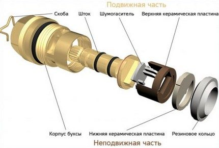 7remont-smesitelya-dlya-vannoj-430x290.jpg