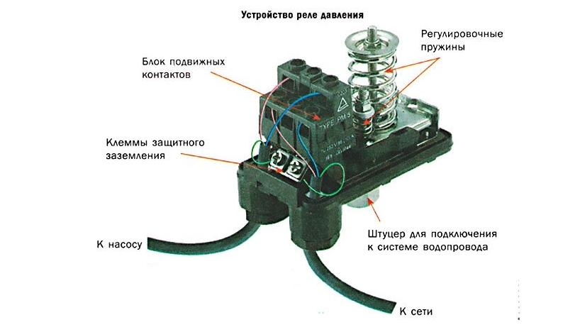 Устройство-реле-давления.jpg