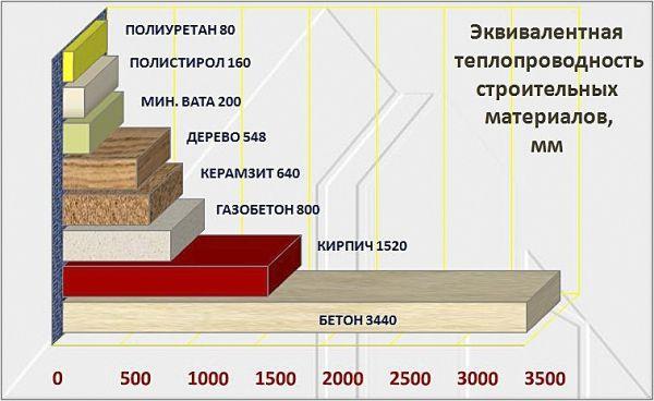 34-2-teploizolyaziya_600x368.jpg