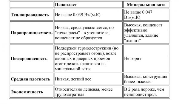 tablica3_600x349.jpg