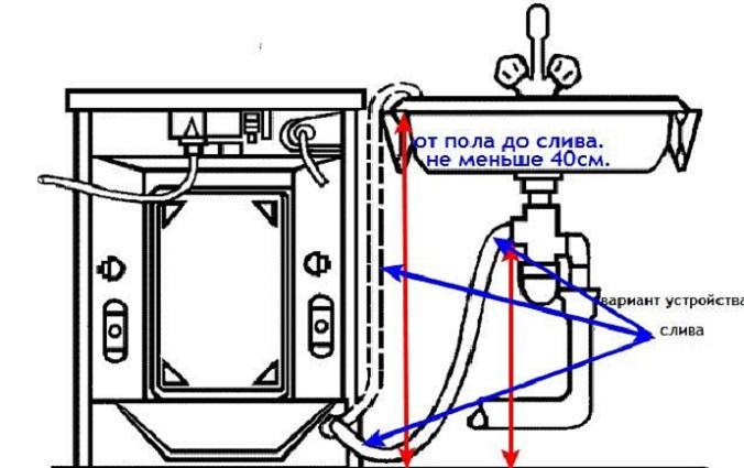 podklyuchenie-stiralnoj-mashiny-2.jpg
