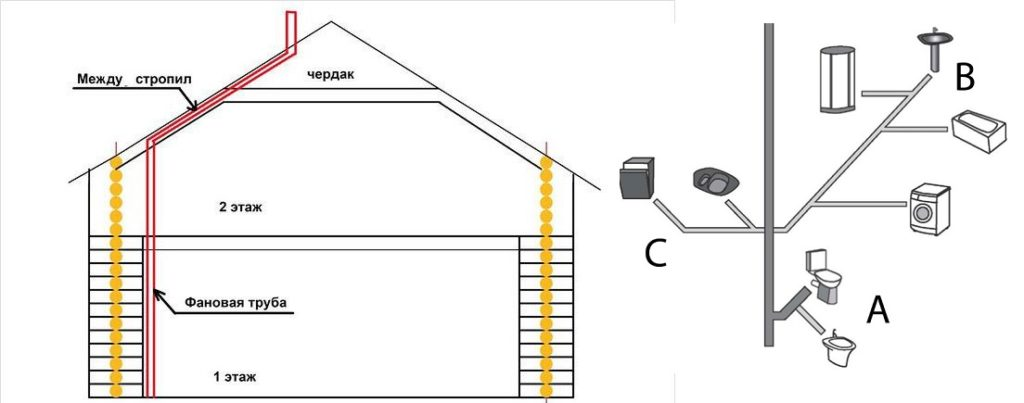 Ustrojstvo-ventilyatsii-1024x403.jpg