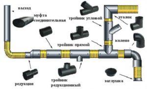 stroim-vnutrennyuyu-kanalizatsiyu-300x183.jpg