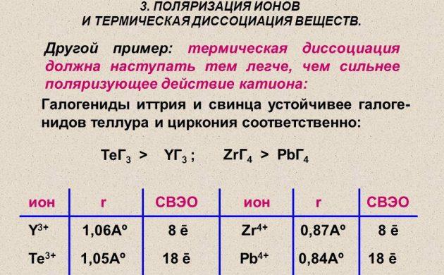 Термическая диссоциация