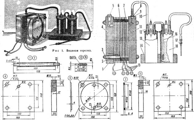 Схема устройства электролиза