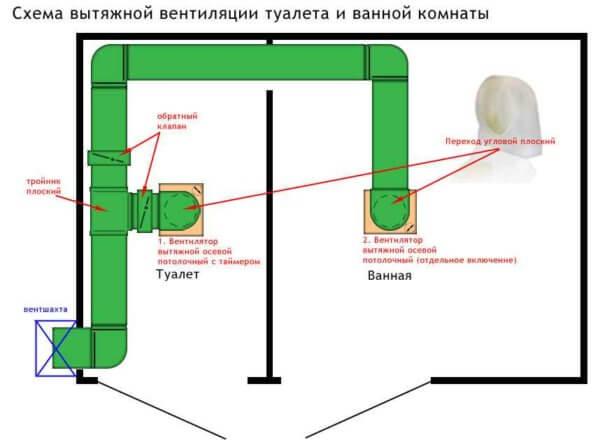Shema_ventilyacii_v_tualete_1_28084902-600x440.jpg
