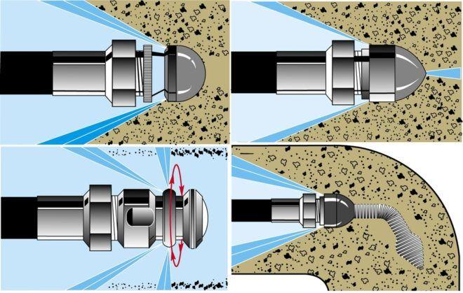Гидродинамическая прочистка канализационных труб