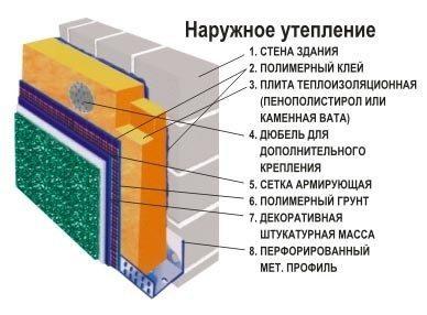 shema-utepleniya-steny-penopolistirolom.jpg