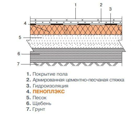pol_na_grunte-1.jpg