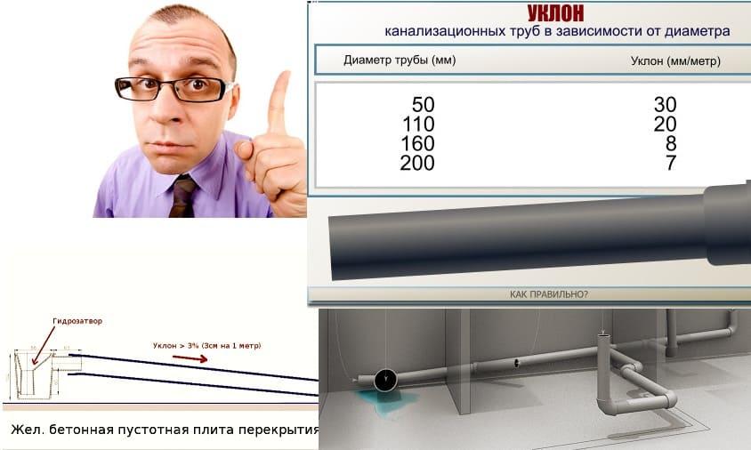 Uklon-kanalizatsionnoj-truby-2.jpg