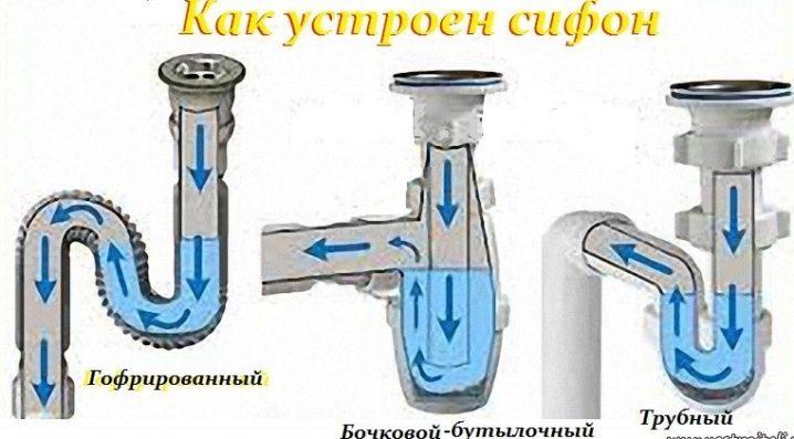 ustrojstvo-i-princip-raboty-sifona-6.jpg