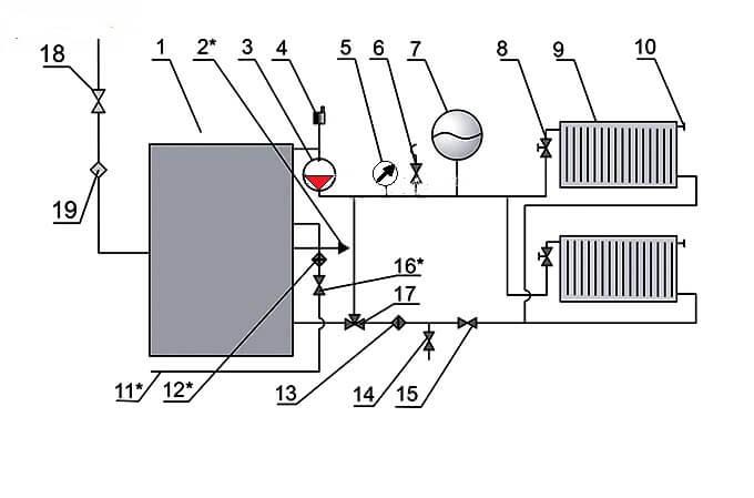 CHem-otlichayutsya-shemy-s-zakrytoj-i-otkrytoj-sistemoj-2.jpg