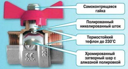 sharovy_kran_023-430x232.jpg