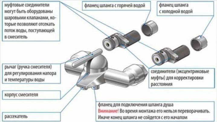 ustrojstvo-i-remont-smesitelya-dlya-vannoj-s-dushem-8.jpg