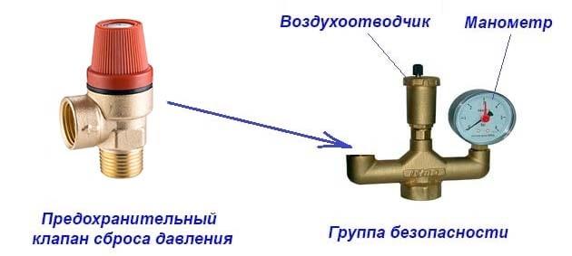 Predohranitelnyj-klapan-sbrosa-davlenija-min.jpg