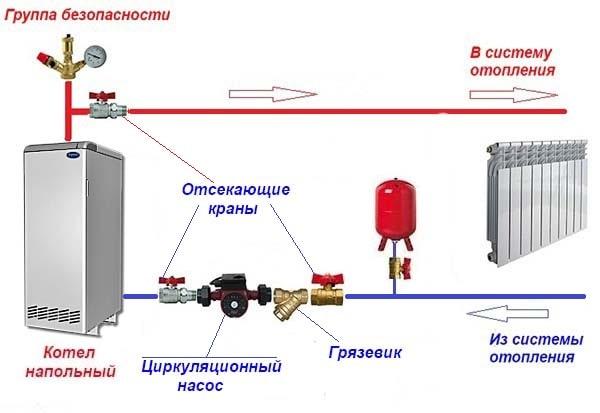 Shema-ustanovki-cirkuljacionnogo-nasosa-na-obratke-min.jpg