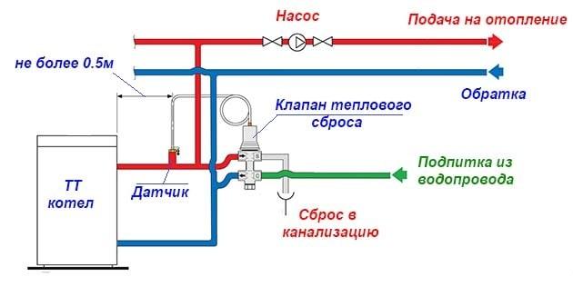 Shema-podkljuchenija-kombinirovannogo-klapana-min.jpg