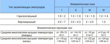 sezonniy-koeficient_1-430x174.jpg