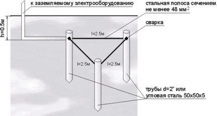 shema-treugolnogo-zazemleniya-430x230.jpg