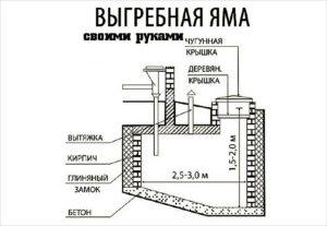 shema-sooruzheniya-300x207.jpg