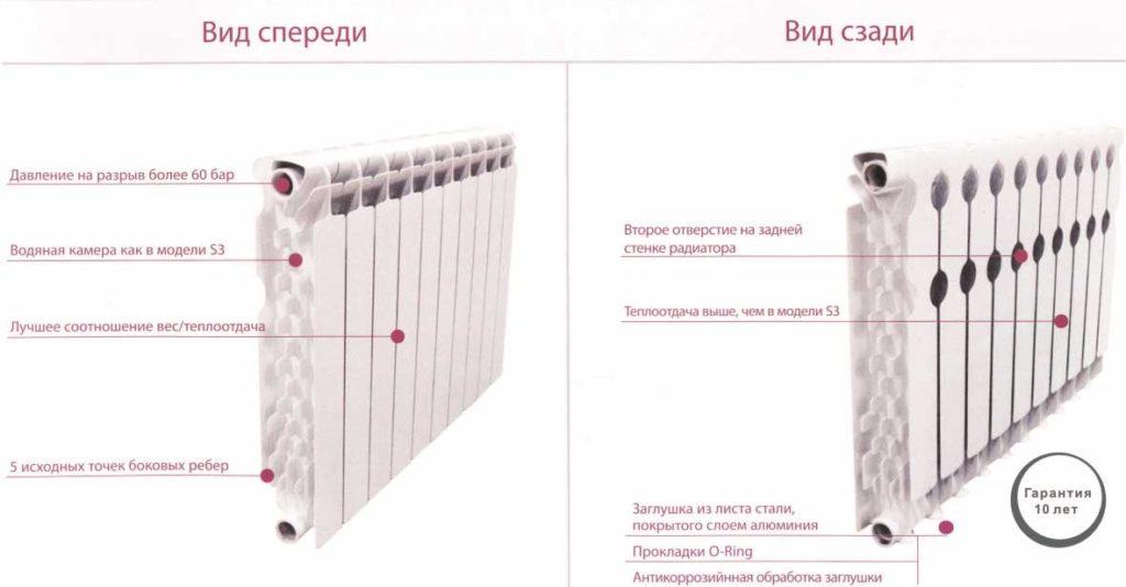 ustrojstvo-alyuminievyh-radiatorov-1024x534.jpg