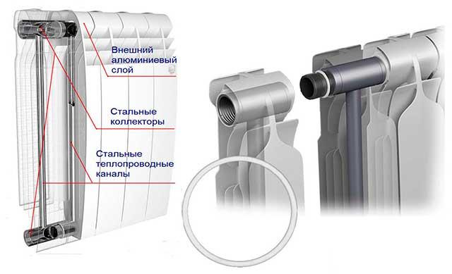 ustrojstvo-bimetallicheskogo-radiatora.jpg