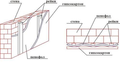 uteplenie-sten-penofenolom.jpg