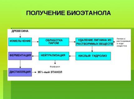 bio_topliv_1-430x318.jpg