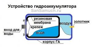 Ustroystvo-GA-300x160.jpg