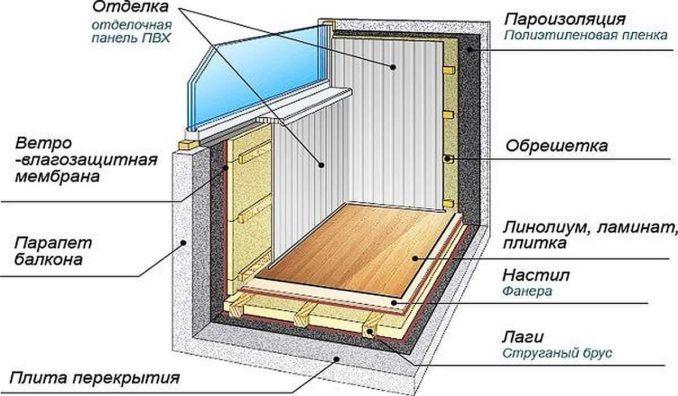 pol-na-balkone-18-678x396.jpg