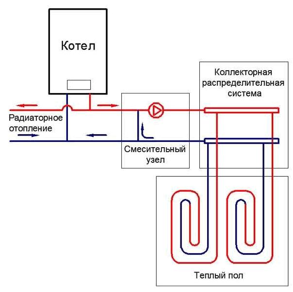tepli-pol-v-bane4.png