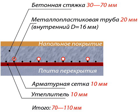 tepli-pol-v-bane5.png