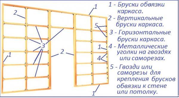 karkas3-derevyanny_600x328.jpg
