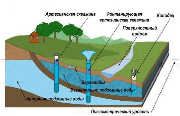 shema-vodosnabzhenie-chastnogo-doma-iz-skvazhiny-25.jpg