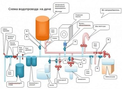 shema-vodosnabzheniya-chastnogo-doma-iz-skvazhiny-21.jpg