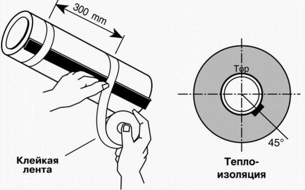 montazh-kabelya-dlya-vodoprovoda-3.jpg
