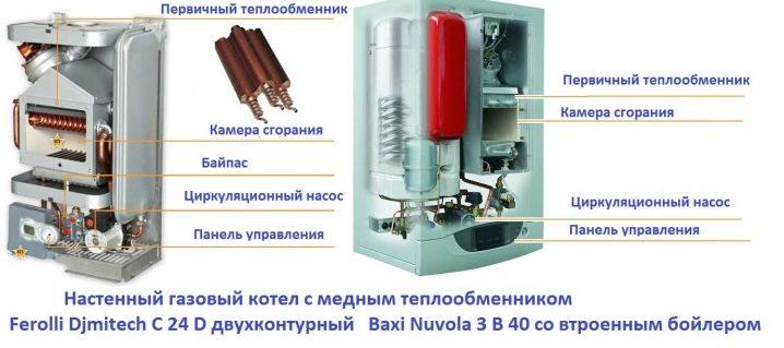 osobennosti-teploobmennikov-dlya-gazovyh-kotlov-3.jpg