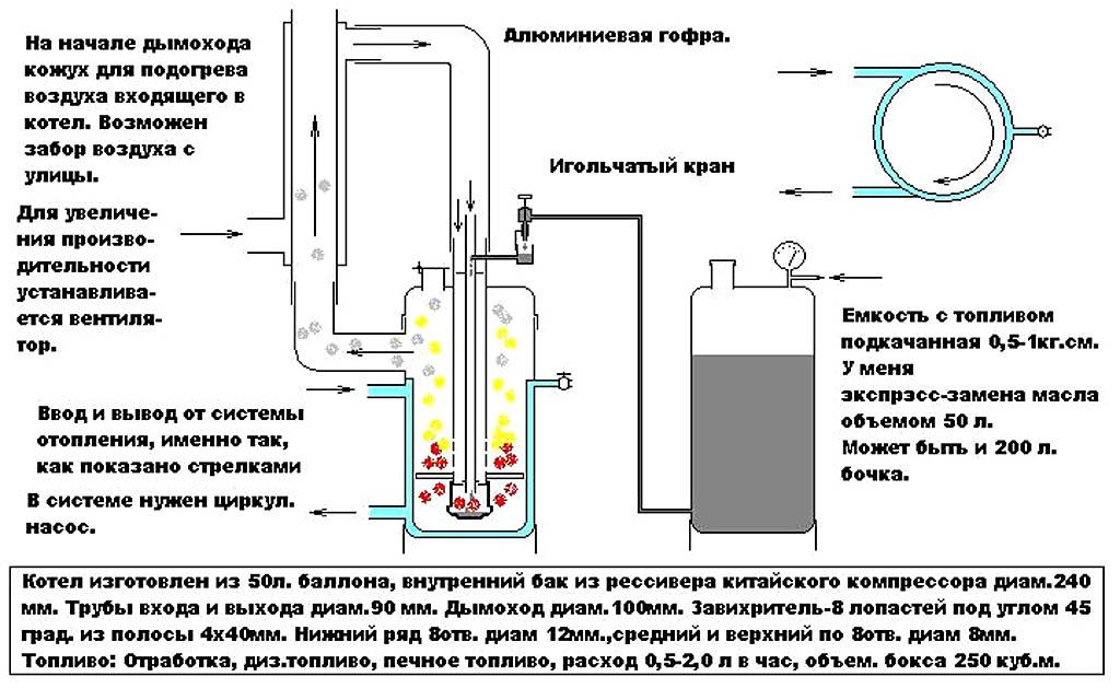 shema-sistemy-otopleniya-s-kapelnym-kotlom-na-solya.jpeg