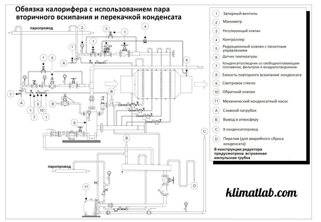 obvyazka-kalorifera-skhema-1024x709.jpg