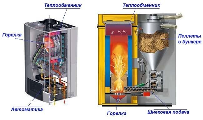 Gazovye-kondensacionnye-kotly-dlja-chastnogo-doma.jpg