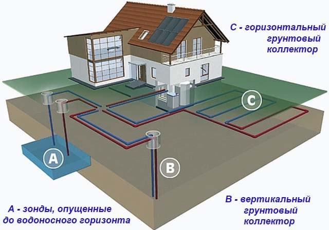 Geotermalnyj-teplovoj-nasos-princip-raboty.jpg