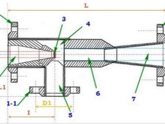 Длина сопла элеватора фото салона фольксваген транспортер т3