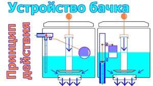 ne_postupaet_voda_v_bachok_unitaza2-300x169.jpg