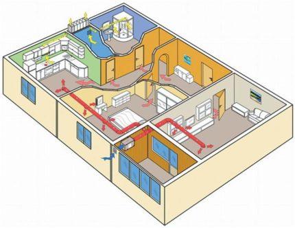 Вентиляция-в-квартире-430x332.jpg