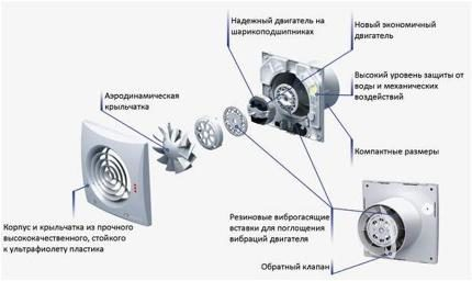 ventiljator_1-430x256.jpg